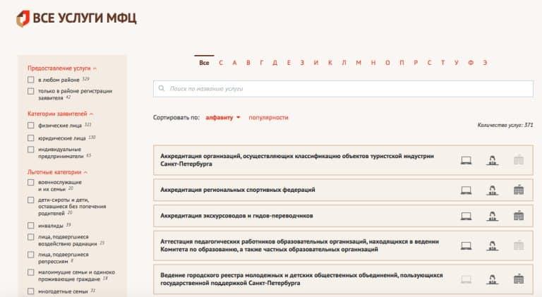Список всех услуг МФЦ СПб
